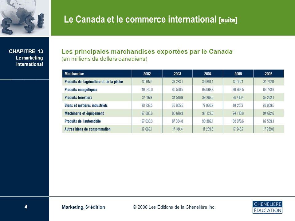 4 CHAPITRE 13 Le marketing international Marketing, 6 e édition © 2008 Les Éditions de la Chenelière inc. Le Canada et le commerce international [suit