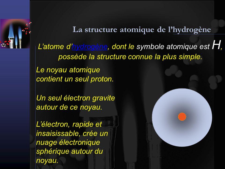 La structure atomique de lhydrogène Latome dhydrogène, dont le symbole atomique est H, possède la structure connue la plus simple.hydrogène Le noyau atomique contient un seul proton.