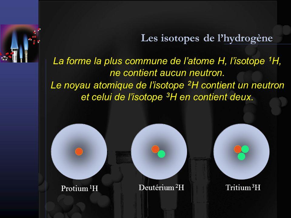 Les isotopes de lhydrogène La forme la plus commune de latome H, lisotope 1 H, ne contient aucun neutron.