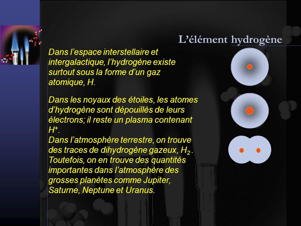 Lélément hydrogène Dans lespace interstellaire et intergalactique, lhydrogène existe surtout sous la forme dun gaz atomique, H.