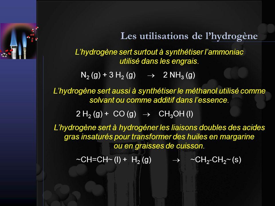 Les utilisations de lhydrogène Lhydrogène sert surtout à synthétiser lammoniac utilisé dans les engrais.