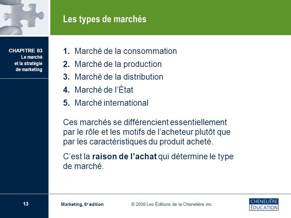 13 CHAPITRE 03 Le marché et la stratégie de marketing Marketing, 6 e édition © 2008 Les Éditions de la Chenelière inc. 1.Marché de la consommation 2.M