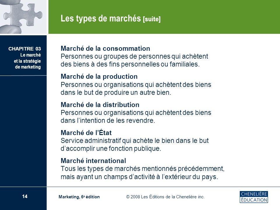 14 CHAPITRE 03 Le marché et la stratégie de marketing Marketing, 6 e édition © 2008 Les Éditions de la Chenelière inc. Marché de la consommation Perso