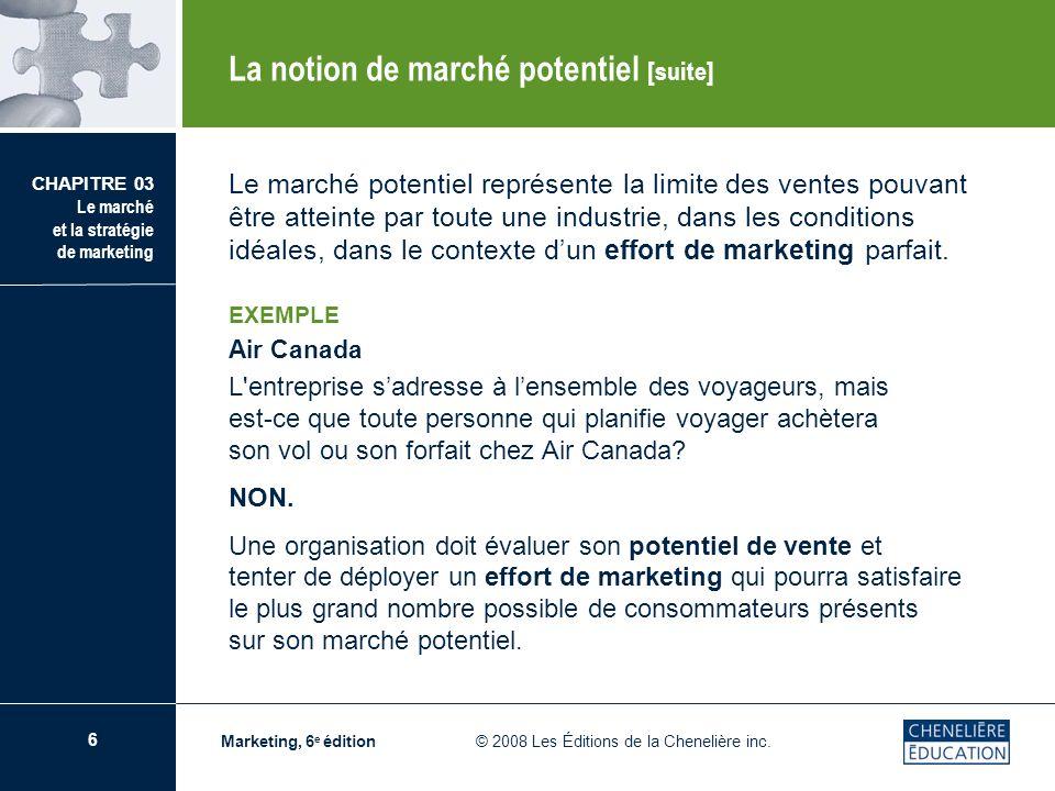 6 CHAPITRE 03 Le marché et la stratégie de marketing Marketing, 6 e édition © 2008 Les Éditions de la Chenelière inc. Le marché potentiel représente l