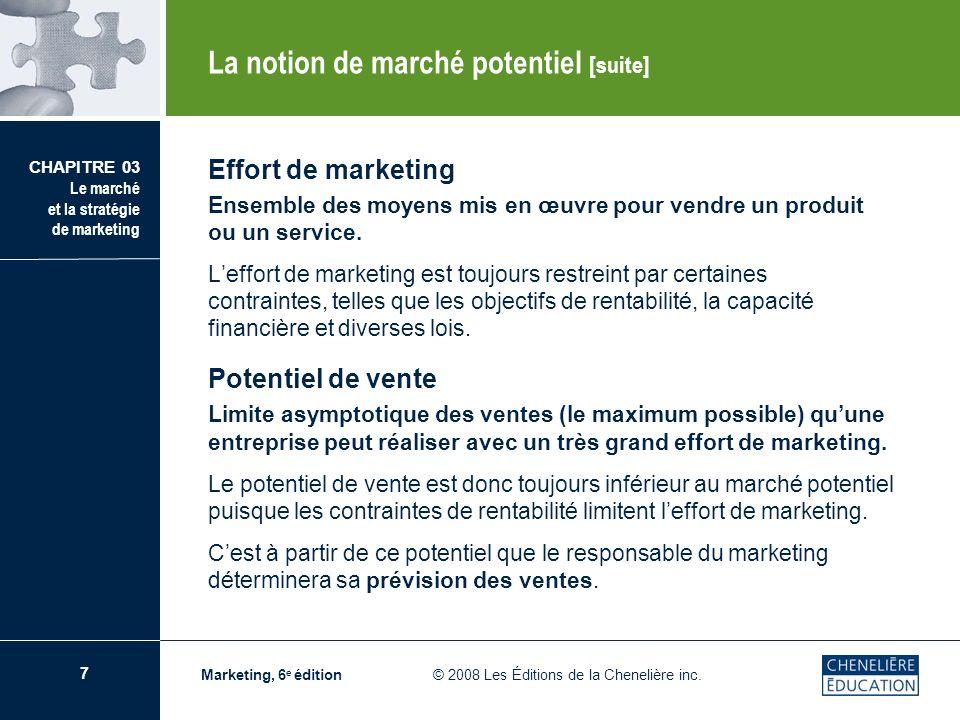 18 CHAPITRE 03 Le marché et la stratégie de marketing Marketing, 6 e édition © 2008 Les Éditions de la Chenelière inc.