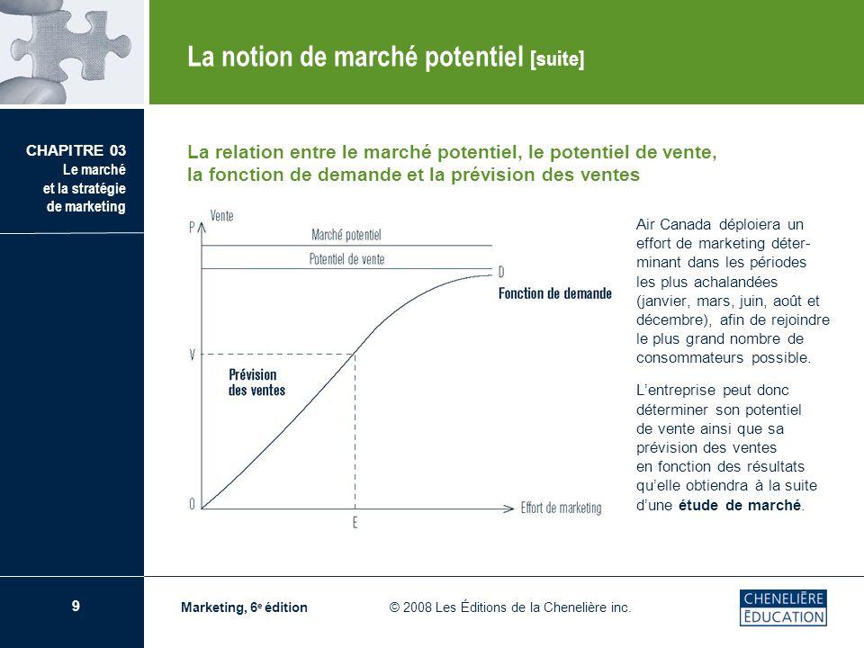 9 CHAPITRE 03 Le marché et la stratégie de marketing Marketing, 6 e édition © 2008 Les Éditions de la Chenelière inc. Air Canada déploiera un effort d