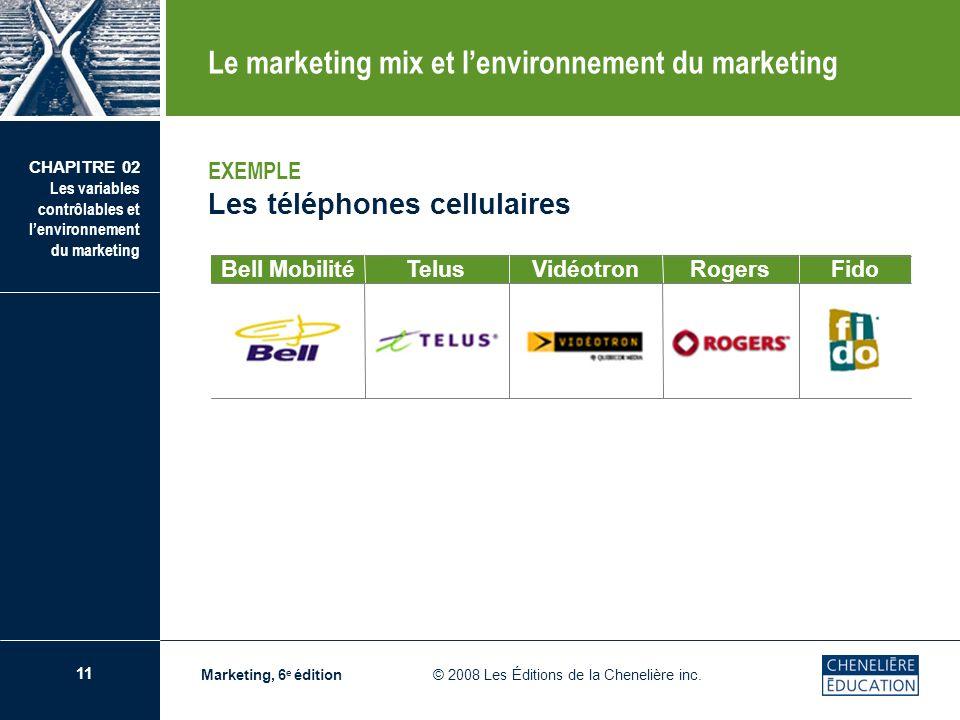 11 CHAPITRE 02 Les variables contrôlables et lenvironnement du marketing Marketing, 6 e édition © 2008 Les Éditions de la Chenelière inc. EXEMPLE Les