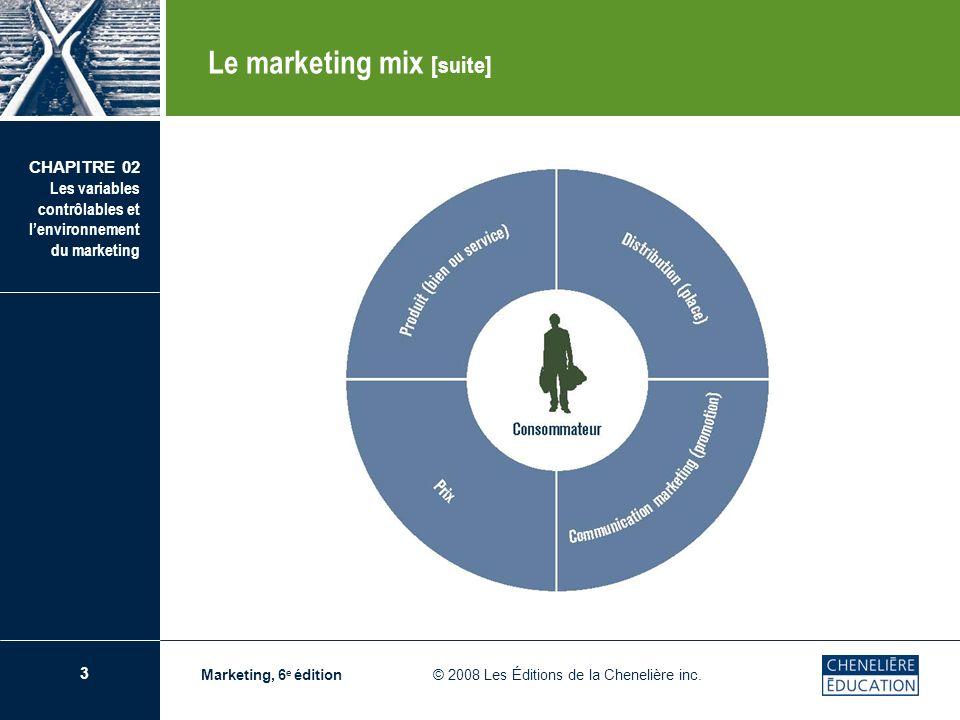 3 CHAPITRE 02 Les variables contrôlables et lenvironnement du marketing Marketing, 6 e édition © 2008 Les Éditions de la Chenelière inc. Le marketing