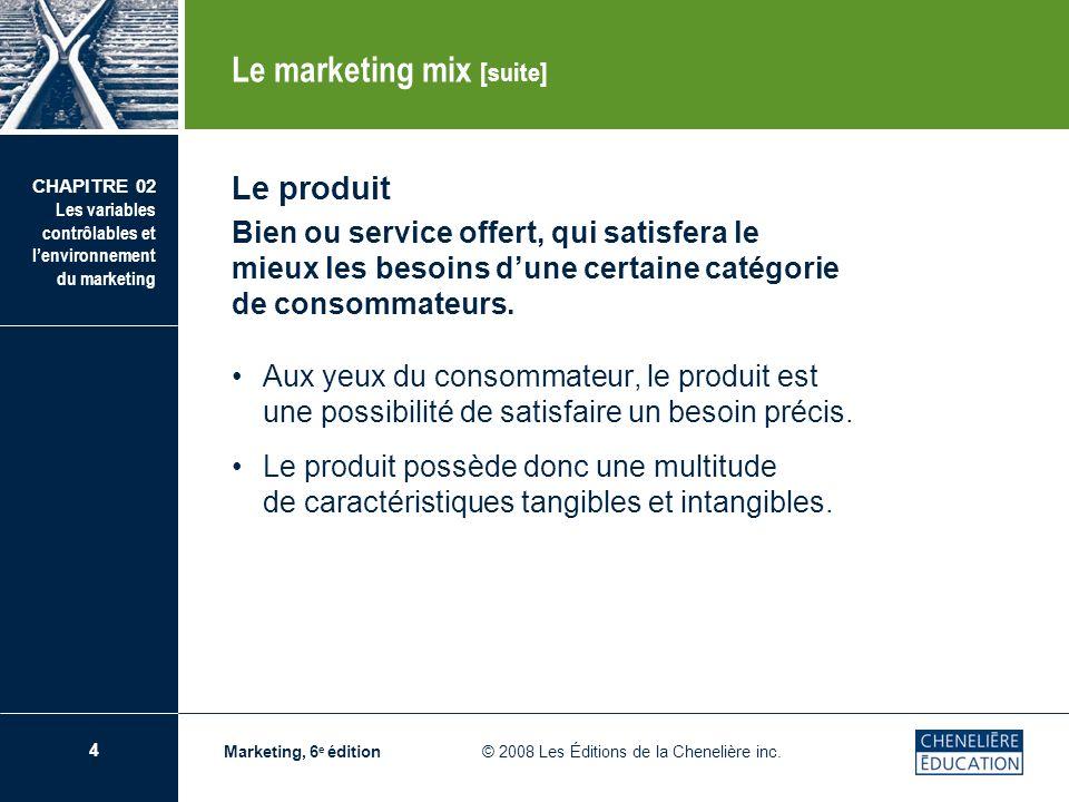 5 CHAPITRE 02 Les variables contrôlables et lenvironnement du marketing Marketing, 6 e édition © 2008 Les Éditions de la Chenelière inc.