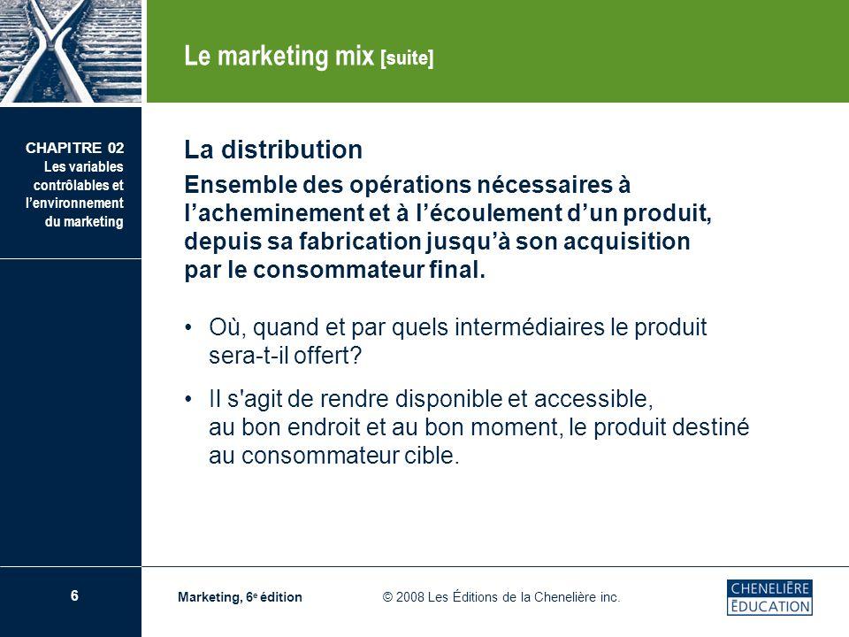 6 CHAPITRE 02 Les variables contrôlables et lenvironnement du marketing Marketing, 6 e édition © 2008 Les Éditions de la Chenelière inc. La distributi
