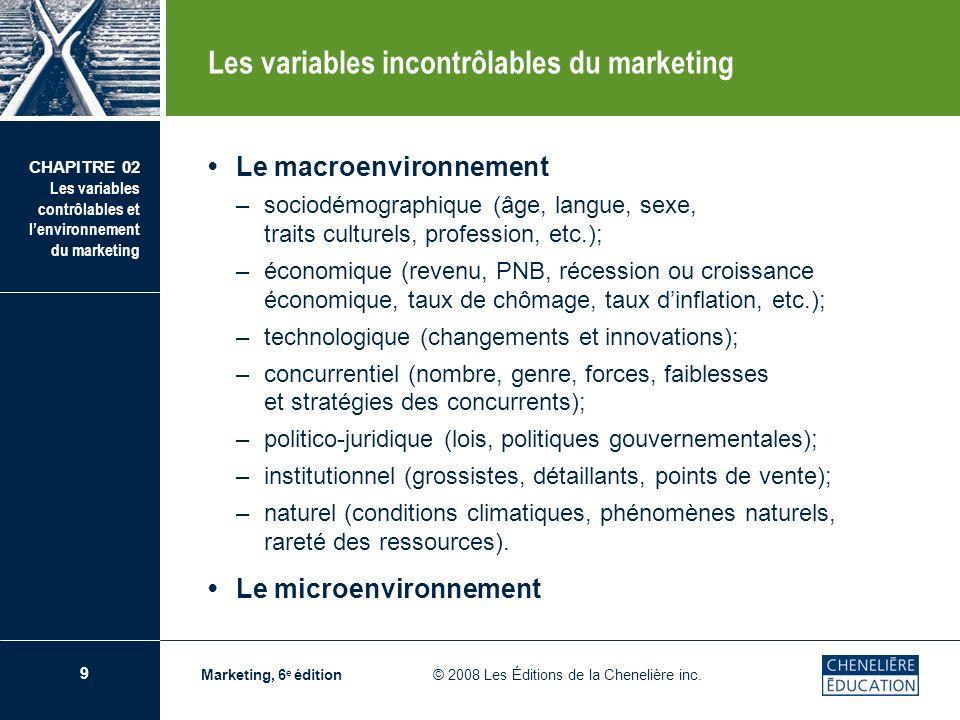 9 CHAPITRE 02 Les variables contrôlables et lenvironnement du marketing Marketing, 6 e édition © 2008 Les Éditions de la Chenelière inc. Le macroenvir