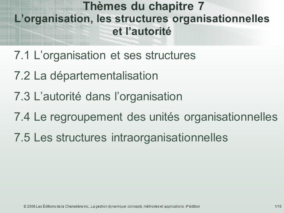 © 2006 Les Éditions de la Chenelière inc., La gestion dynamique: concepts, méthodes et applications, 4 e édition1/15 Thèmes du chapitre 7 Lorganisatio