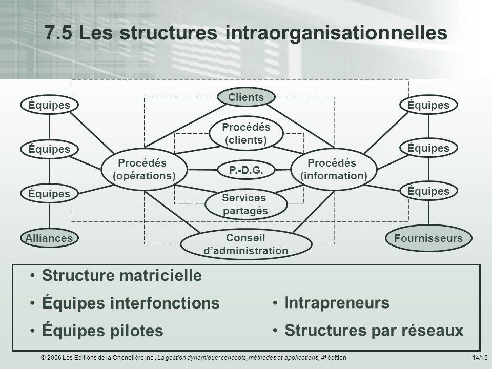 © 2006 Les Éditions de la Chenelière inc., La gestion dynamique: concepts, méthodes et applications, 4 e édition14/15 7.5 Les structures intraorganisa