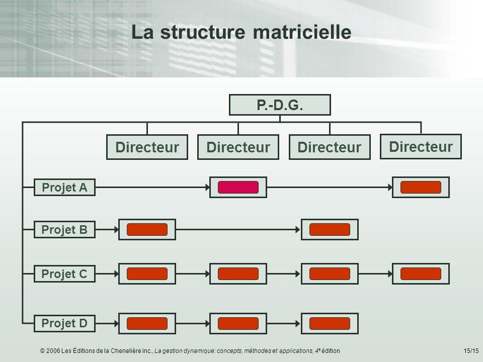© 2006 Les Éditions de la Chenelière inc., La gestion dynamique: concepts, méthodes et applications, 4 e édition15/15 La structure matricielle P.-D.G.