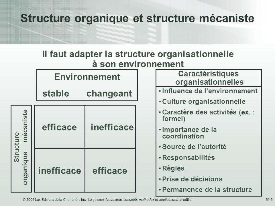 © 2006 Les Éditions de la Chenelière inc., La gestion dynamique: concepts, méthodes et applications, 4 e édition5/15 Structure organique et structure