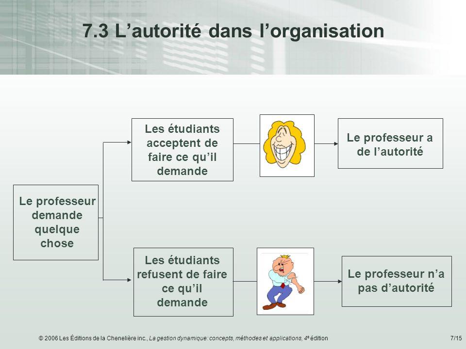 © 2006 Les Éditions de la Chenelière inc., La gestion dynamique: concepts, méthodes et applications, 4 e édition7/15 7.3 Lautorité dans lorganisation