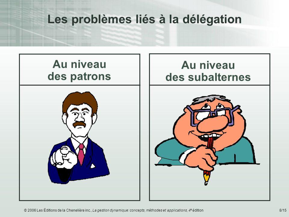 © 2006 Les Éditions de la Chenelière inc., La gestion dynamique: concepts, méthodes et applications, 4 e édition8/15 Les problèmes liés à la délégatio