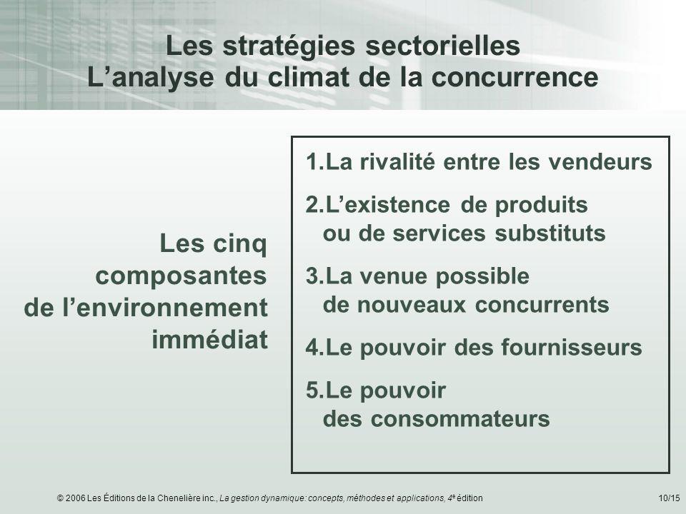 © 2006 Les Éditions de la Chenelière inc., La gestion dynamique: concepts, méthodes et applications, 4 e édition10/15 Les stratégies sectorielles Lana