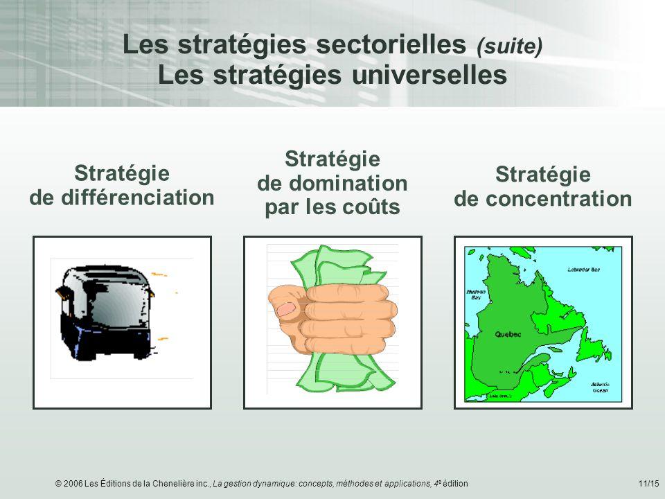 © 2006 Les Éditions de la Chenelière inc., La gestion dynamique: concepts, méthodes et applications, 4 e édition11/15 Les stratégies sectorielles (sui