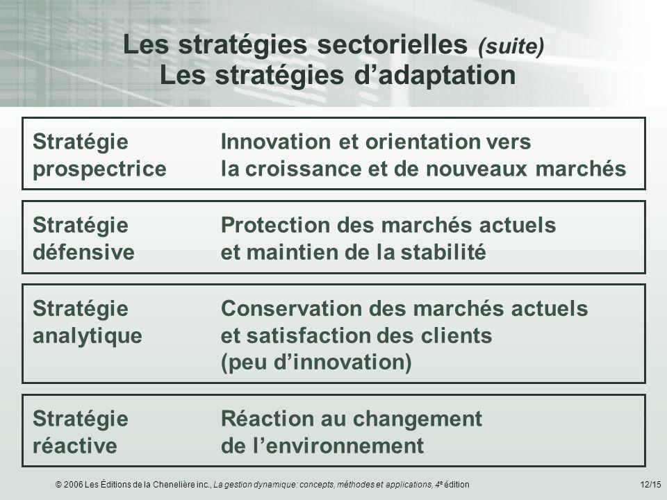 © 2006 Les Éditions de la Chenelière inc., La gestion dynamique: concepts, méthodes et applications, 4 e édition12/15 Les stratégies sectorielles (sui