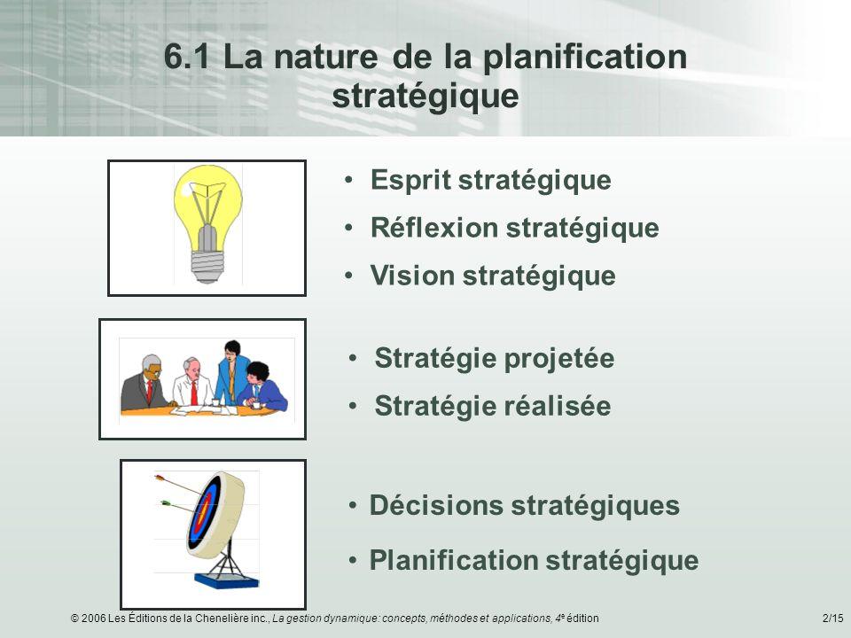 © 2006 Les Éditions de la Chenelière inc., La gestion dynamique: concepts, méthodes et applications, 4 e édition2/15 Esprit stratégique Réflexion stra