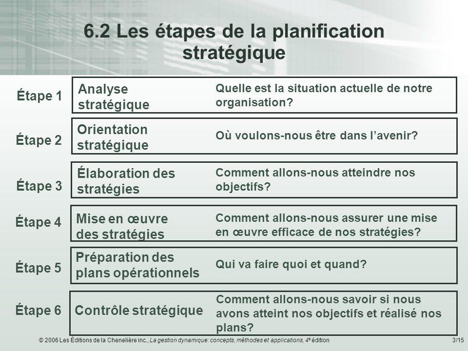 © 2006 Les Éditions de la Chenelière inc., La gestion dynamique: concepts, méthodes et applications, 4 e édition3/15 Analyse stratégique Orientation s