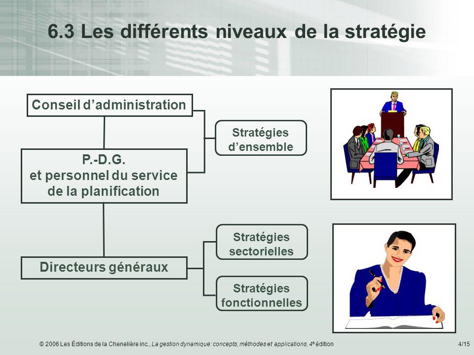 © 2006 Les Éditions de la Chenelière inc., La gestion dynamique: concepts, méthodes et applications, 4 e édition4/15 6.3 Les différents niveaux de la