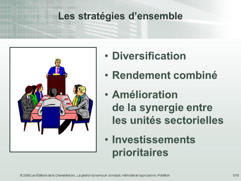 © 2006 Les Éditions de la Chenelière inc., La gestion dynamique: concepts, méthodes et applications, 4 e édition5/15 Diversification Rendement combiné