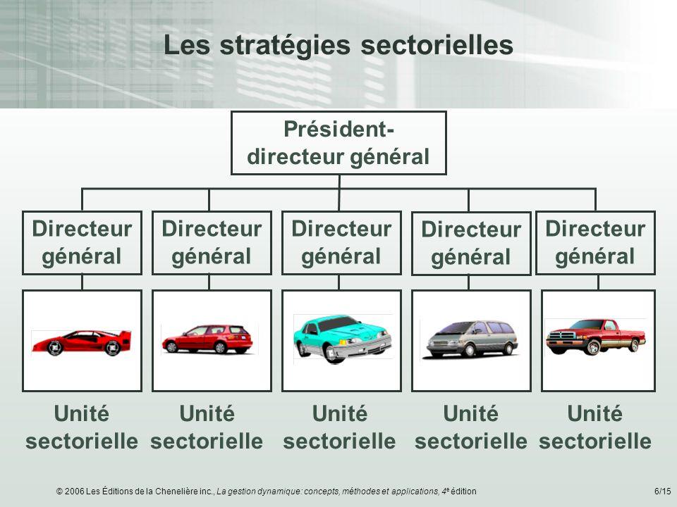 © 2006 Les Éditions de la Chenelière inc., La gestion dynamique: concepts, méthodes et applications, 4 e édition6/15 Les stratégies sectorielles Prési