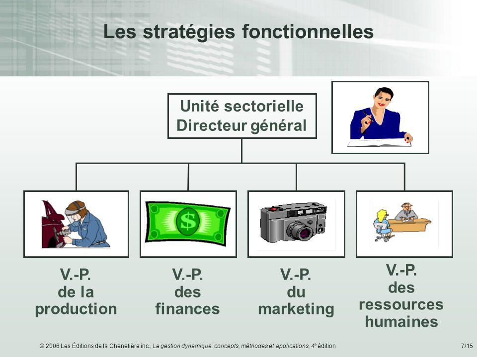 © 2006 Les Éditions de la Chenelière inc., La gestion dynamique: concepts, méthodes et applications, 4 e édition7/15 Les stratégies fonctionnelles V.-