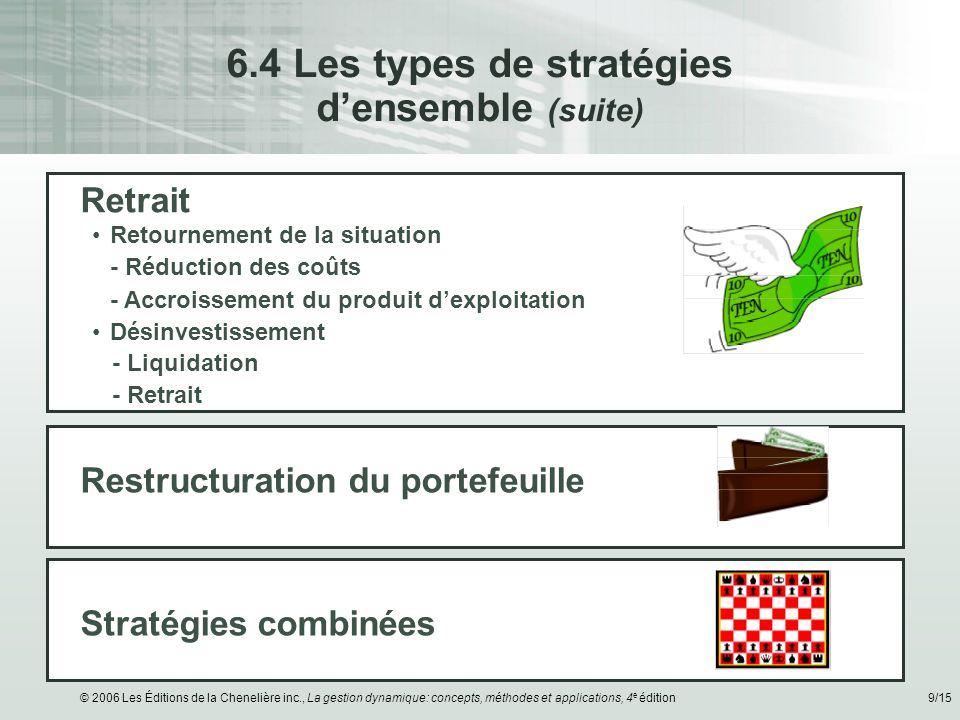 © 2006 Les Éditions de la Chenelière inc., La gestion dynamique: concepts, méthodes et applications, 4 e édition9/15 6.4 Les types de stratégies dense