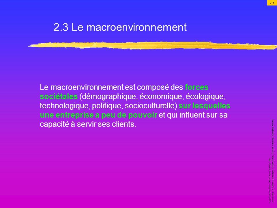 © gaëtan morin éditeur, 2001.© Vincent Di Maulo, 2001.