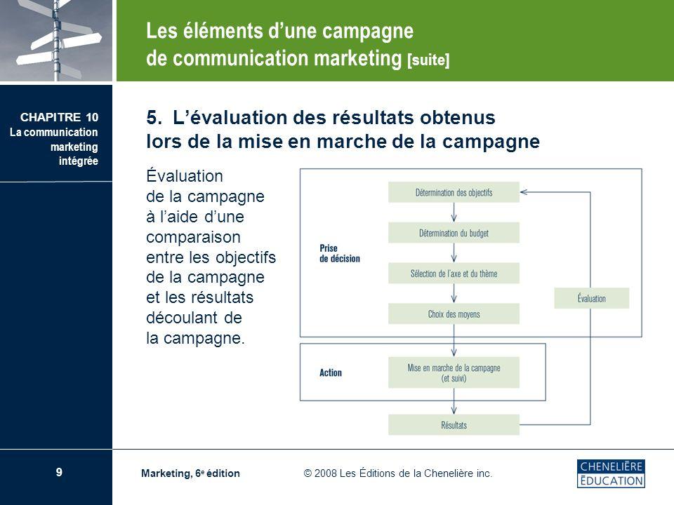 10 CHAPITRE 10 La communication marketing intégrée Marketing, 6 e édition © 2008 Les Éditions de la Chenelière inc.