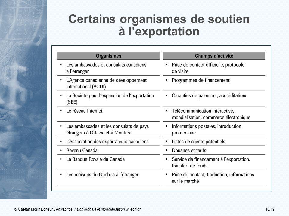 © Gaëtan Morin Éditeur Lentreprise Vision globale et mondialisation, 3 e édition10/19 Certains organismes de soutien à lexportation