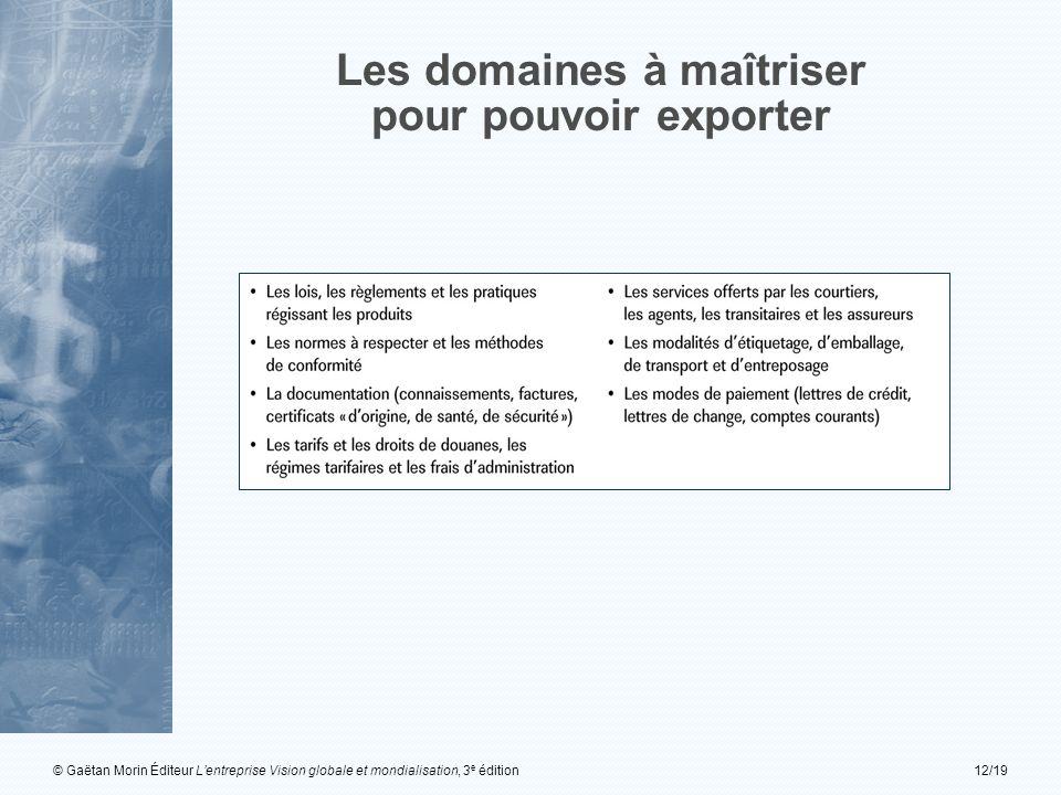 © Gaëtan Morin Éditeur Lentreprise Vision globale et mondialisation, 3 e édition12/19 Les domaines à maîtriser pour pouvoir exporter