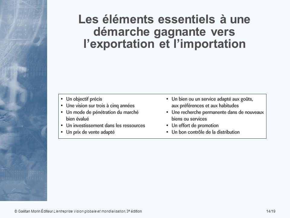 © Gaëtan Morin Éditeur Lentreprise Vision globale et mondialisation, 3 e édition14/19 Les éléments essentiels à une démarche gagnante vers lexportation et limportation