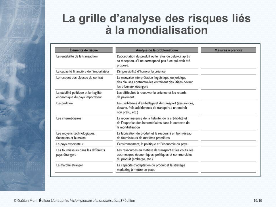 © Gaëtan Morin Éditeur Lentreprise Vision globale et mondialisation, 3 e édition19/19 La grille danalyse des risques liés à la mondialisation