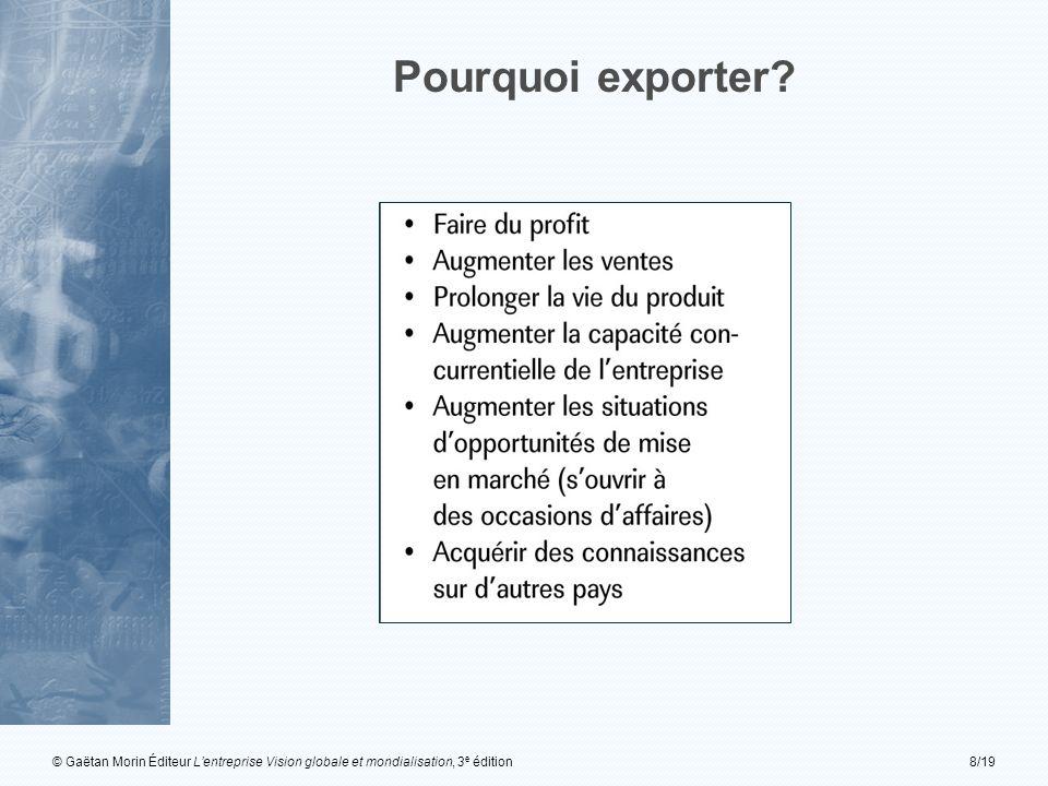 © Gaëtan Morin Éditeur Lentreprise Vision globale et mondialisation, 3 e édition8/19 Pourquoi exporter