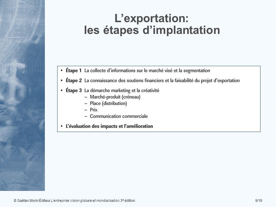 © Gaëtan Morin Éditeur Lentreprise Vision globale et mondialisation, 3 e édition9/19 Lexportation: les étapes dimplantation