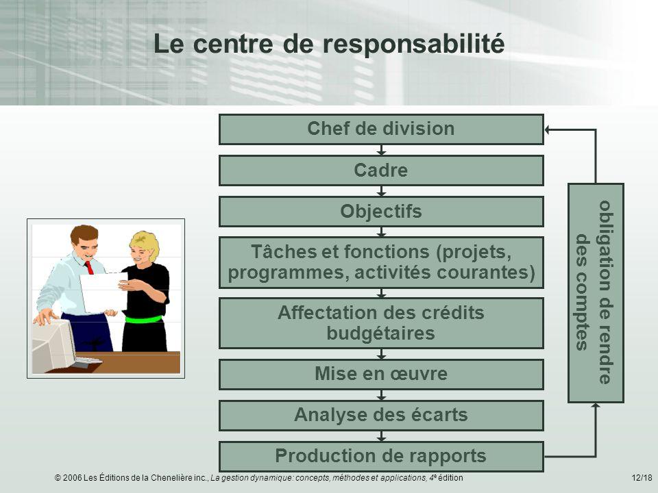 © 2006 Les Éditions de la Chenelière inc., La gestion dynamique: concepts, méthodes et applications, 4 e édition12/18 Le centre de responsabilité obli