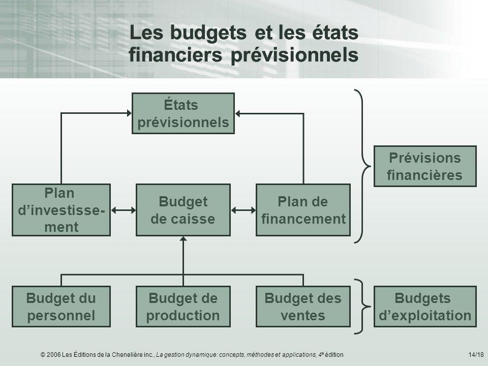 © 2006 Les Éditions de la Chenelière inc., La gestion dynamique: concepts, méthodes et applications, 4 e édition14/18 Les budgets et les états financi