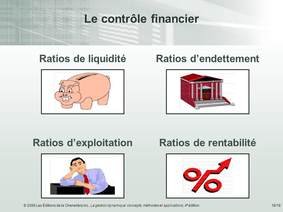 © 2006 Les Éditions de la Chenelière inc., La gestion dynamique: concepts, méthodes et applications, 4 e édition16/18 Le contrôle financier Ratios de