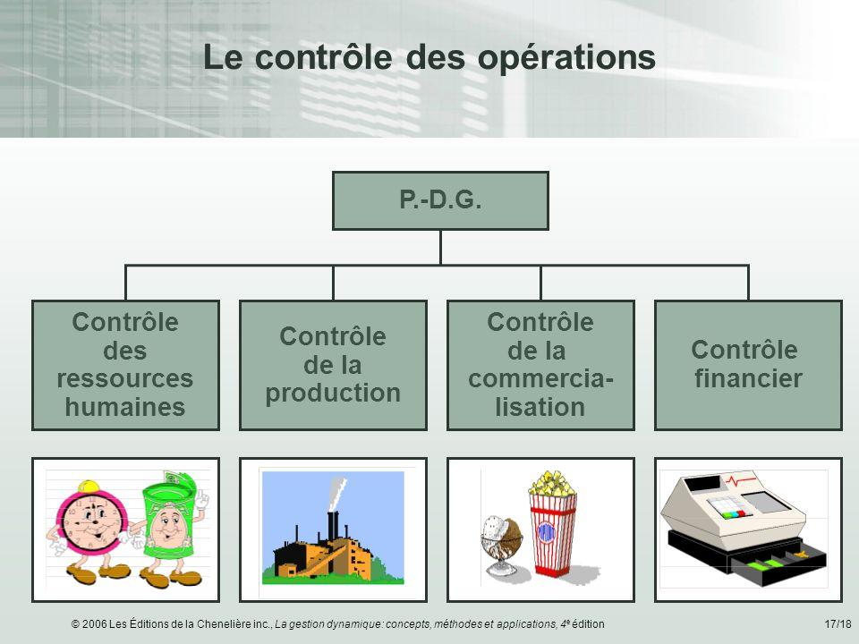 © 2006 Les Éditions de la Chenelière inc., La gestion dynamique: concepts, méthodes et applications, 4 e édition17/18 Le contrôle des opérations P.-D.