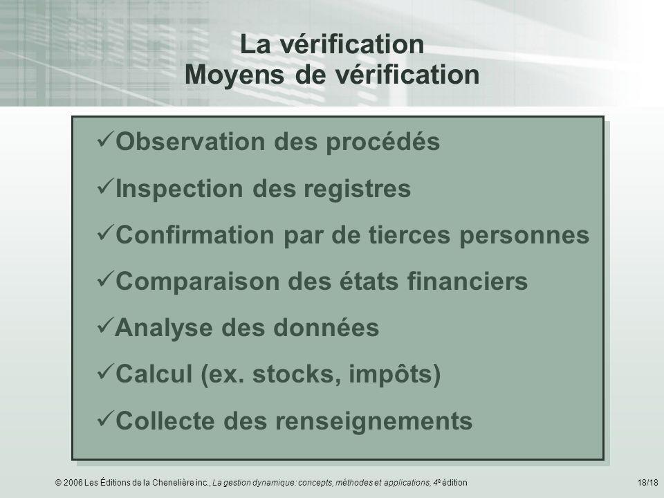 © 2006 Les Éditions de la Chenelière inc., La gestion dynamique: concepts, méthodes et applications, 4 e édition18/18 La vérification Moyens de vérifi