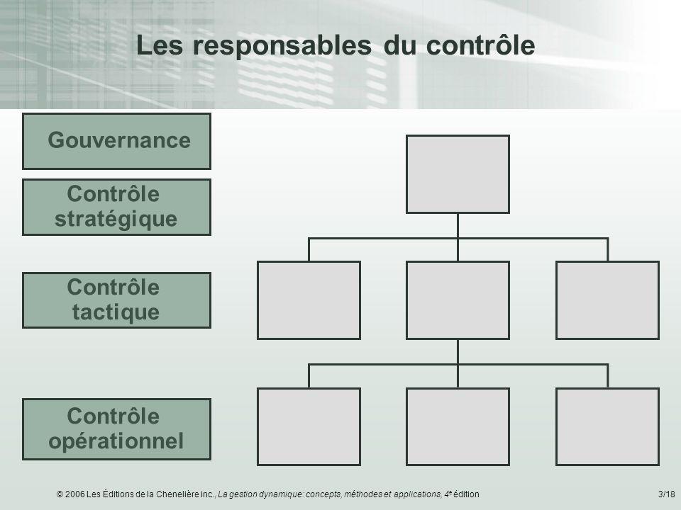 © 2006 Les Éditions de la Chenelière inc., La gestion dynamique: concepts, méthodes et applications, 4 e édition3/18 Les responsables du contrôle Cont