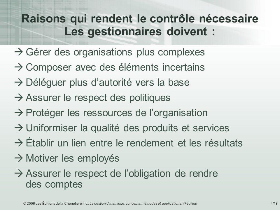 © 2006 Les Éditions de la Chenelière inc., La gestion dynamique: concepts, méthodes et applications, 4 e édition4/18 Raisons qui rendent le contrôle n