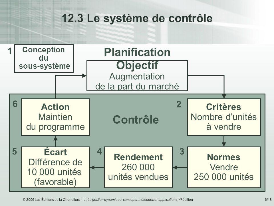 © 2006 Les Éditions de la Chenelière inc., La gestion dynamique: concepts, méthodes et applications, 4 e édition6/18 12.3 Le système de contrôle Actio