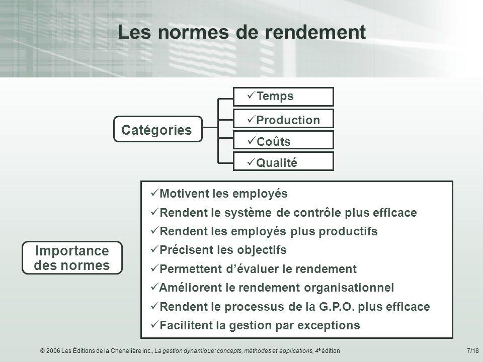 © 2006 Les Éditions de la Chenelière inc., La gestion dynamique: concepts, méthodes et applications, 4 e édition7/18 Les normes de rendement Qualité C
