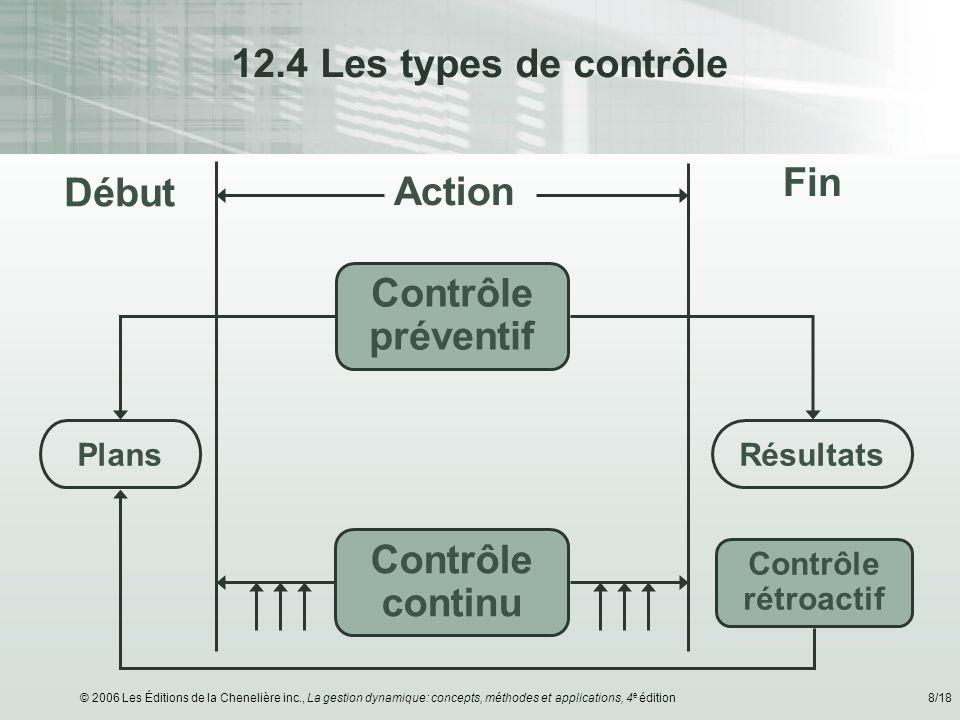© 2006 Les Éditions de la Chenelière inc., La gestion dynamique: concepts, méthodes et applications, 4 e édition8/18 12.4 Les types de contrôle Contrô