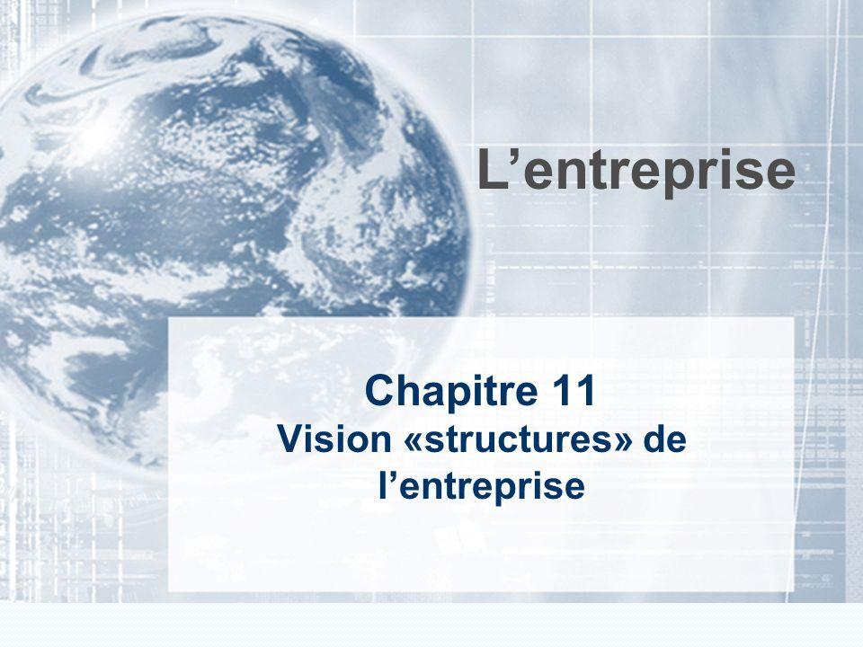 Cliquez et modifiez le titre Chapitre 3 Vision «marketing» de lentreprise Lentreprise Chapitre 11 Vision «structures» de lentreprise